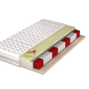 Matrace 180x200 PIK multipocket latex visco