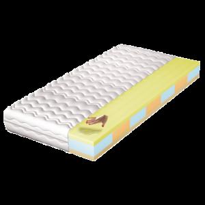 Matrace pěnová SONIC visco